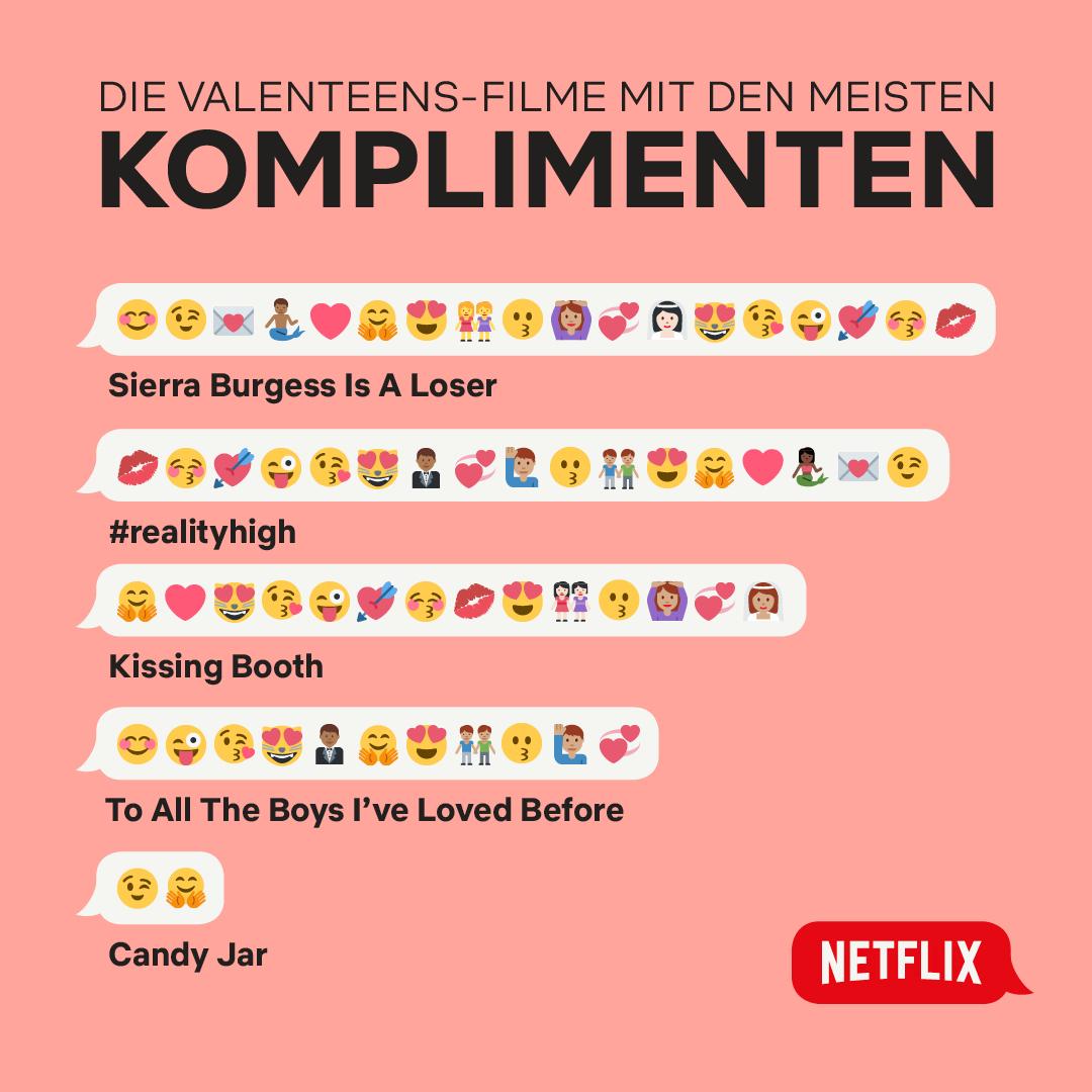 Mädelsschnack Valentinstag Film